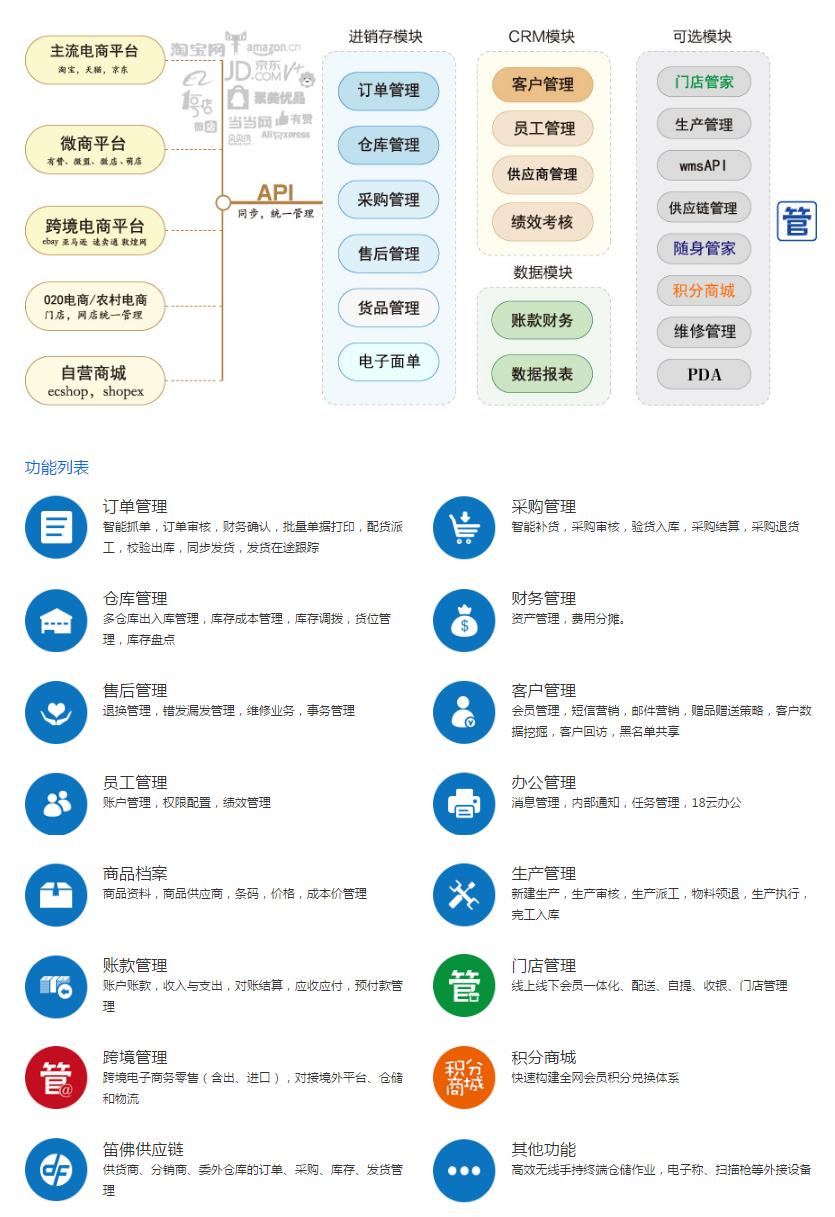 网店管家云端版_电子商务ERP_CRM_OA解决方案_网店管家官方网站.png